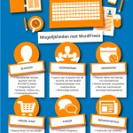 CMS kiezen? Check of WordPress bij jou past [Infographic]